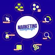 هدف های بازاریابی در کمپین های تبلیغاتی نوکارتو