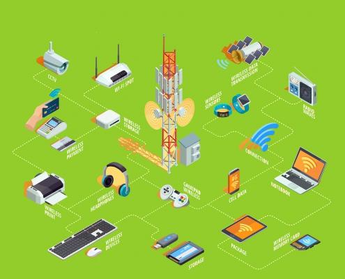 بی سیم در فناوری ها چه نقشی دارد؟ نوکارتو