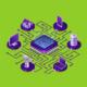 اینترنت اشیا صنعتی