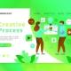 اهمیت یکپارچه سازی در طراحی وب سایت نوکارتو