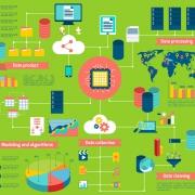 پایگاه داده رابطه ای چیست؟ نوکارتو